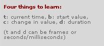 Animation formulas