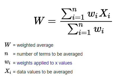 Weighted average python