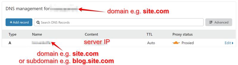 DNS configuration to deploy wordpress