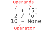 Unsupported operand types [python is easy]