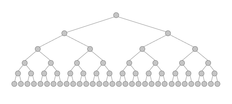 Tree with 35 nodes
