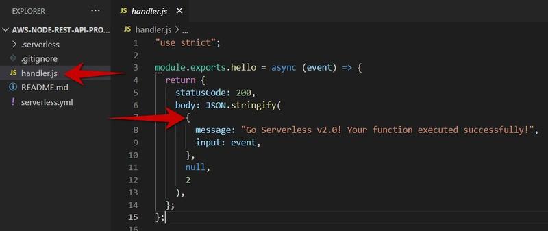 handler.js file overview